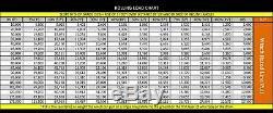 Keeper Kac1500 110 / 120v Ac Treuil Électrique Avec Télécommande Manuelle 1500 Lb Ca