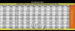 Treuil Électrique Portatif De 6000 Livres, 12 Volts, Télécommande, Remorquage D'atv De Remorque De Bateau De Camion